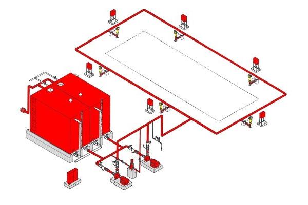 Hệ thống chữa cháy tự động và nguyên lý hoạt động