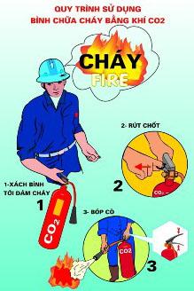 Biện pháp phòng cháy chữa cháy ở nhà, nơi làm việc, khu vực sản xuất